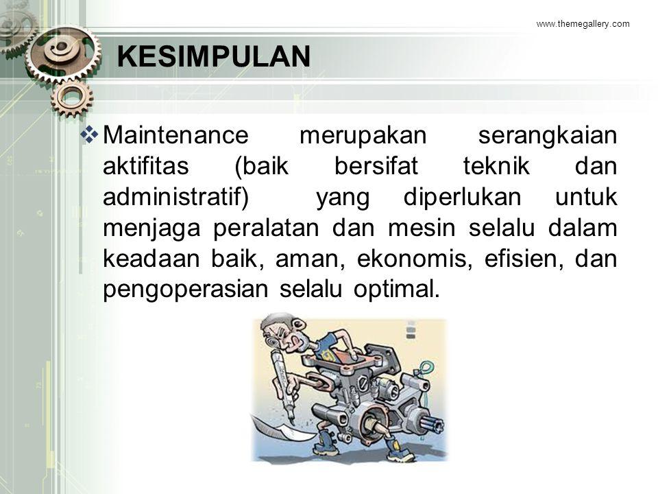 www.themegallery.com KESIMPULAN.