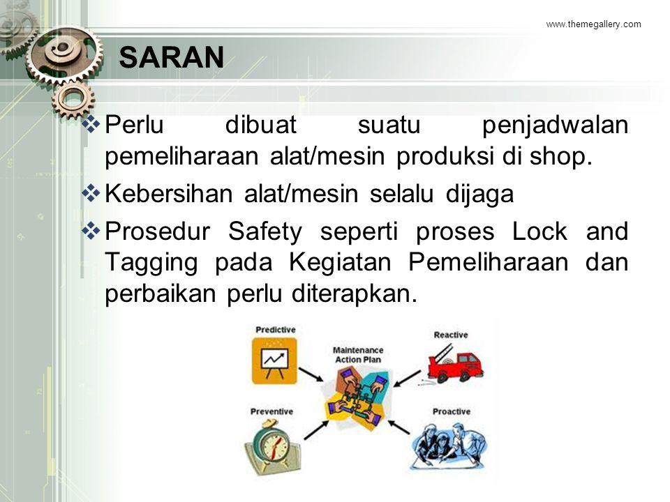 www.themegallery.com SARAN. Perlu dibuat suatu penjadwalan pemeliharaan alat/mesin produksi di shop.