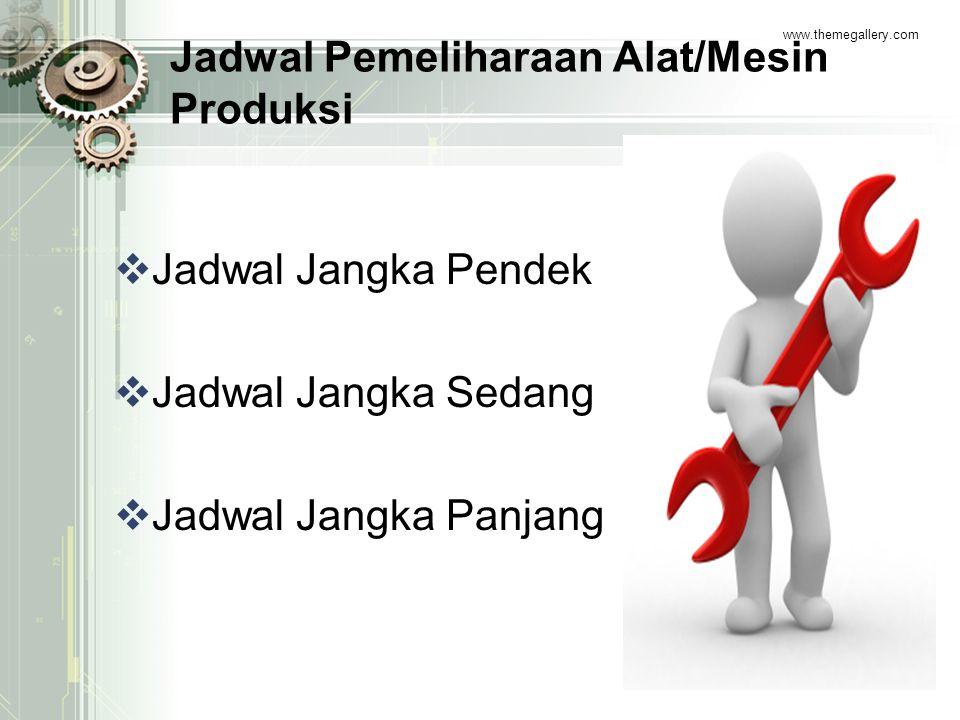 Jadwal Pemeliharaan Alat/Mesin Produksi