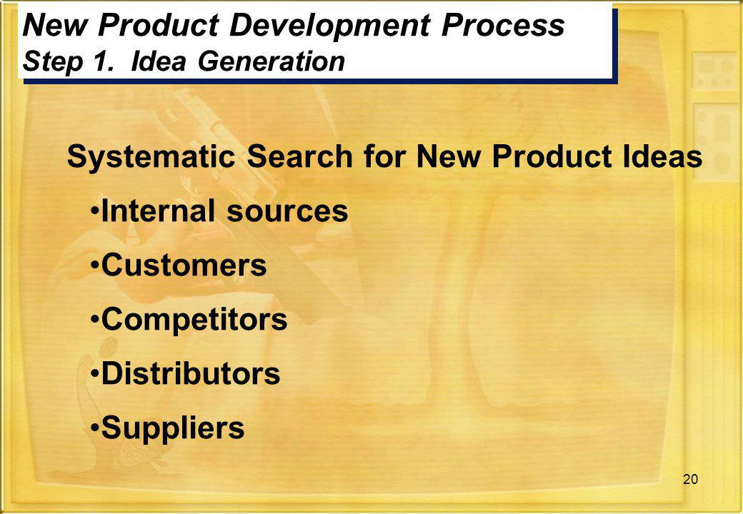 Systematic Search for New Product Ideas