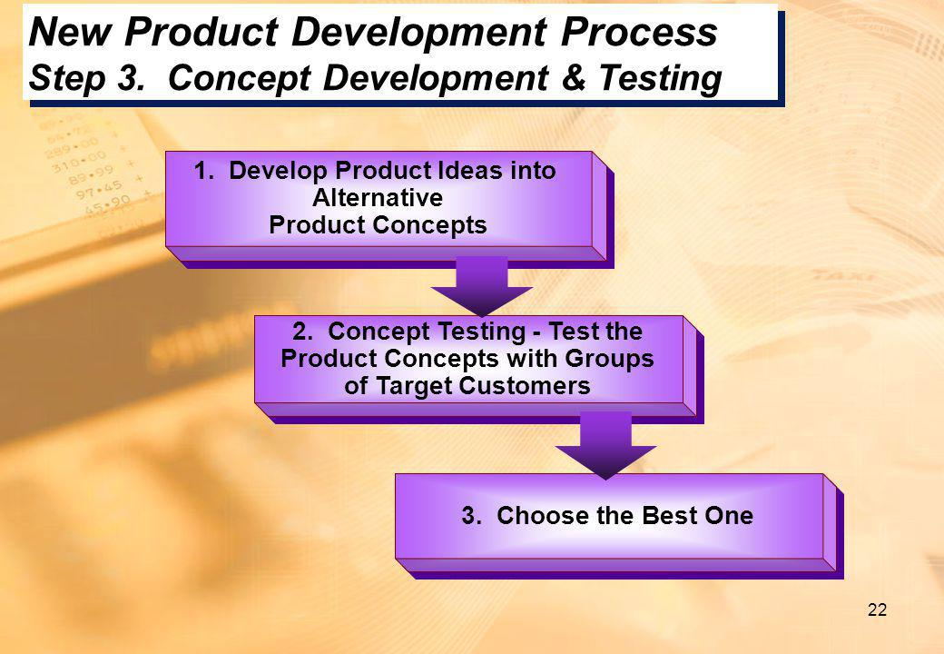 New Product Development Process Step 3. Concept Development & Testing
