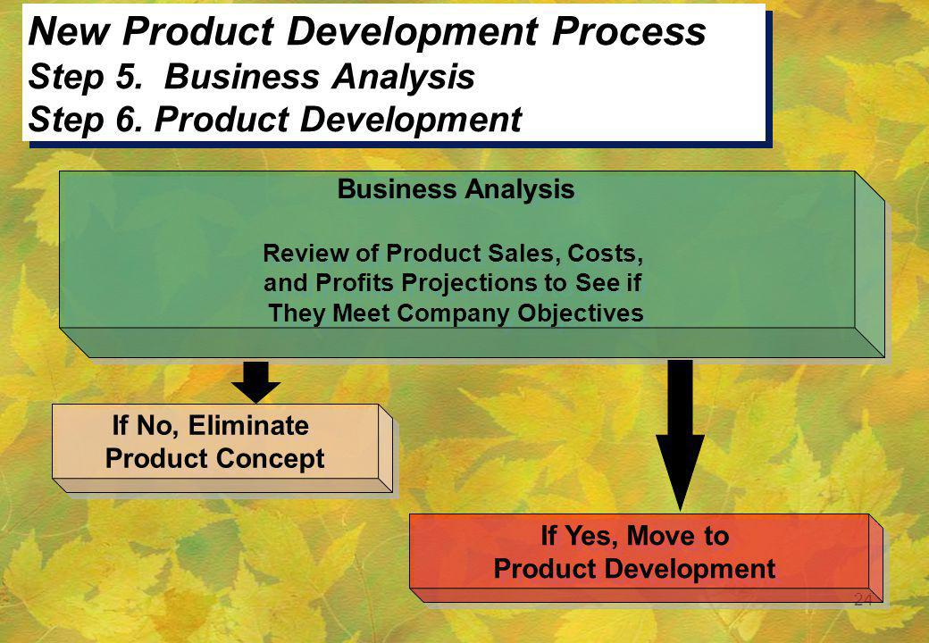 New Product Development Process Step 5. Business Analysis