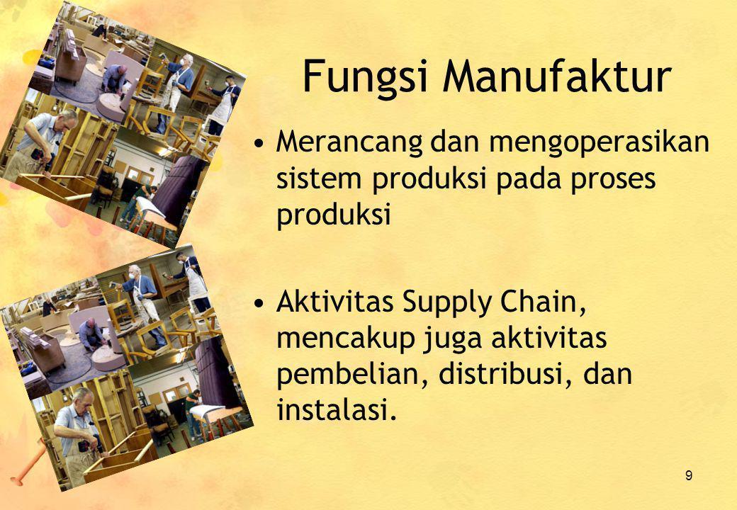 Fungsi Manufaktur Merancang dan mengoperasikan sistem produksi pada proses produksi.