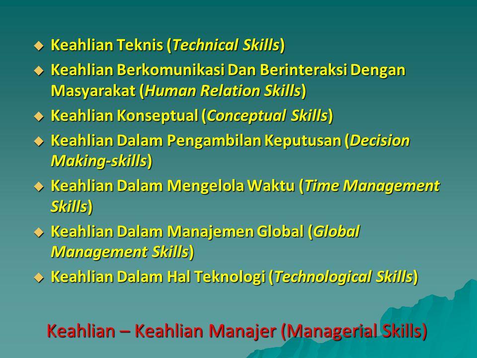 Keahlian – Keahlian Manajer (Managerial Skills)