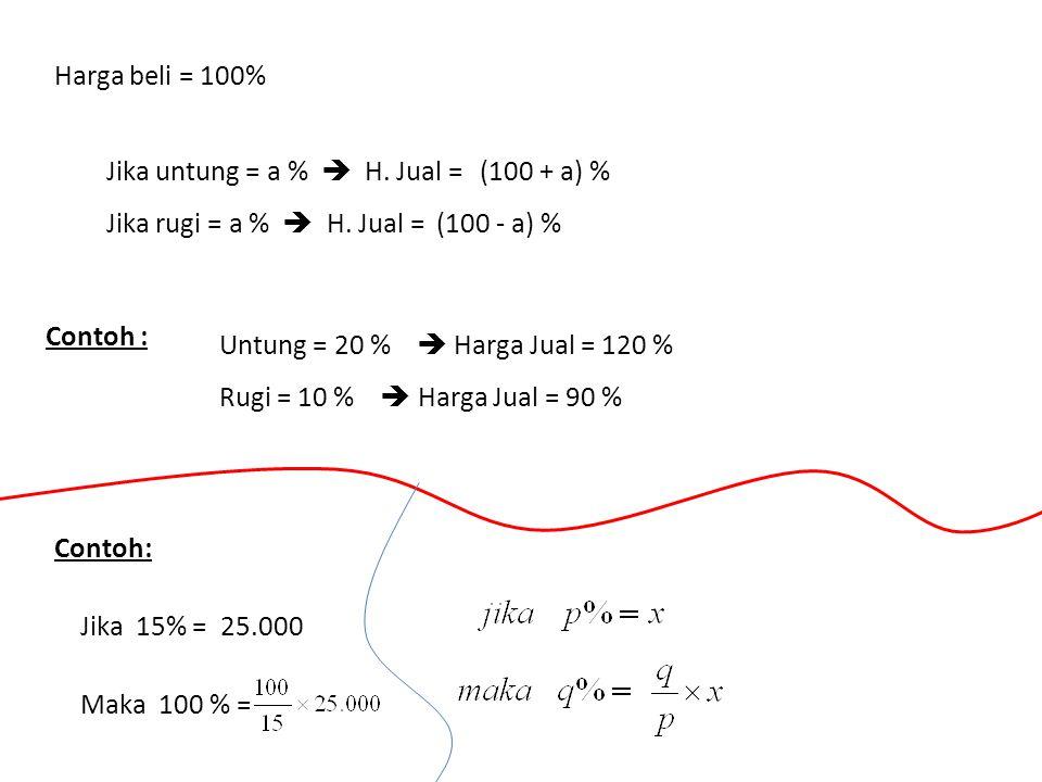 Harga beli = 100% Jika untung = a %  H. Jual = …….% (100 + a) % Jika rugi = a %  H. Jual = ….%