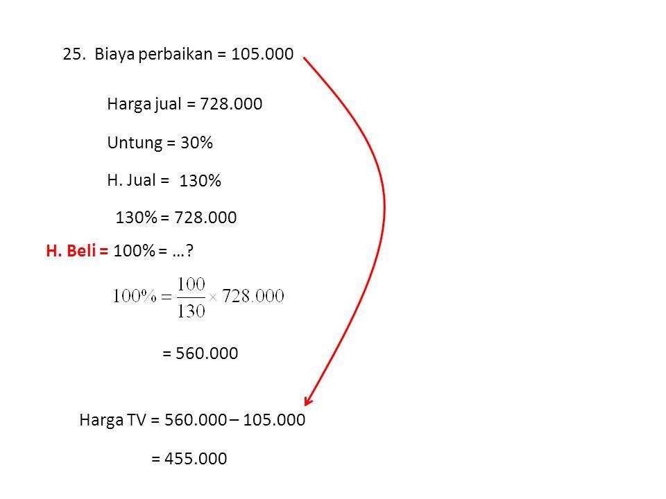 25. Biaya perbaikan = 105.000 Harga jual = 728.000. Untung = 30% H. Jual = … % 130% 130% = 728.000.