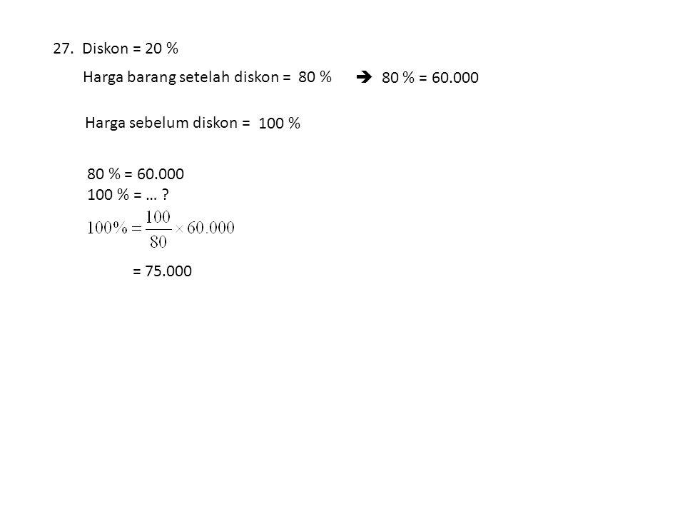 27. Diskon = 20 % Harga barang setelah diskon = …. % 80 %  80 % = 60.000. Harga sebelum diskon = … %