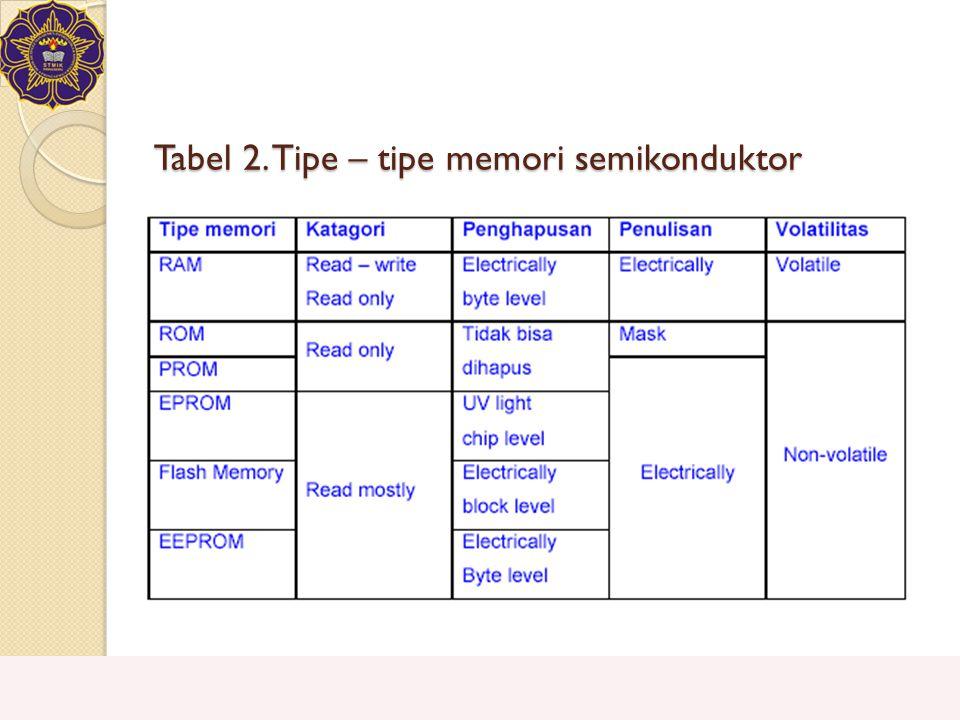Tabel 2. Tipe – tipe memori semikonduktor