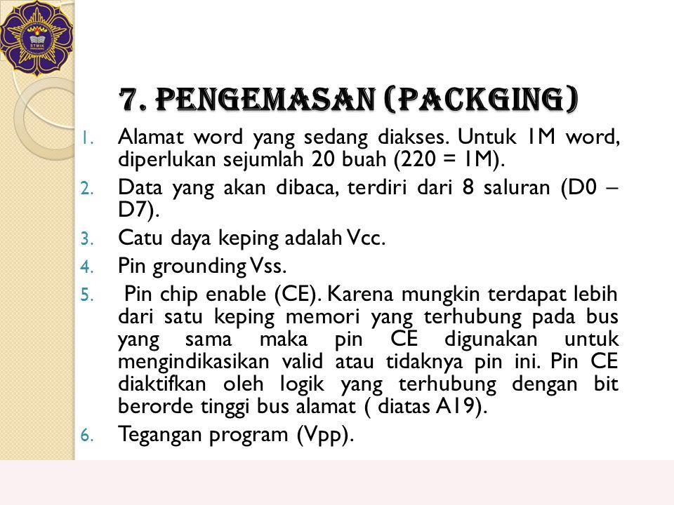7. Pengemasan (Packging)