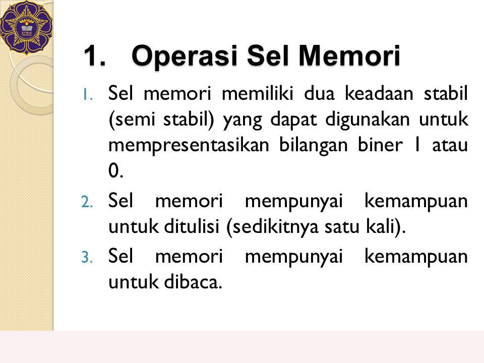 Operasi Sel Memori Sel memori memiliki dua keadaan stabil (semi stabil) yang dapat digunakan untuk mempresentasikan bilangan biner 1 atau 0.