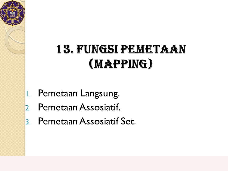 13. Fungsi Pemetaan (Mapping)