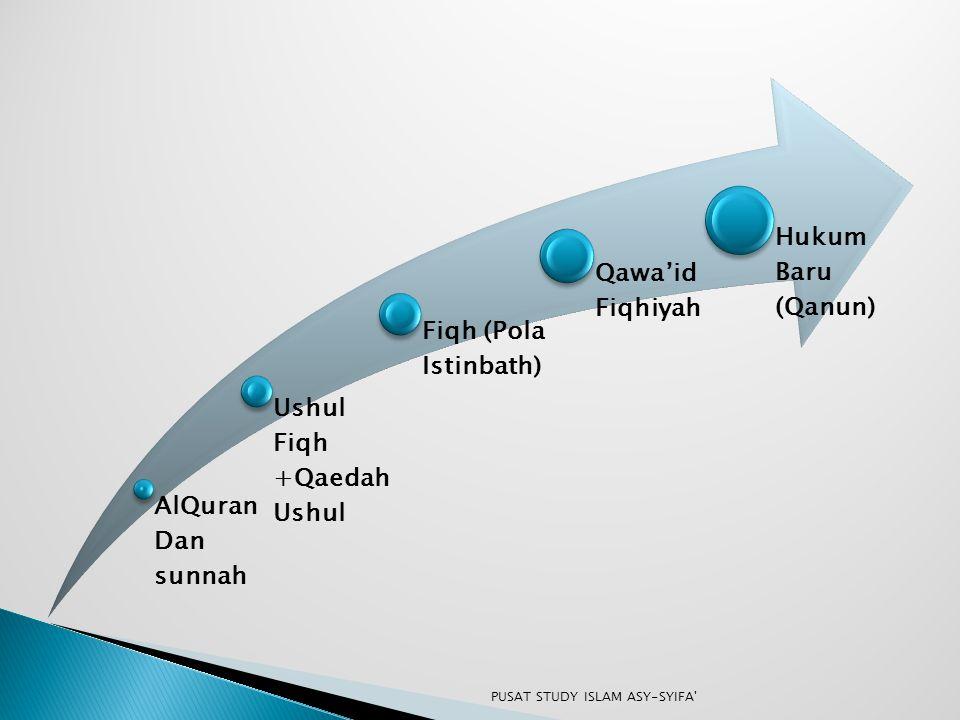 PUSAT STUDY ISLAM ASY-SYIFA