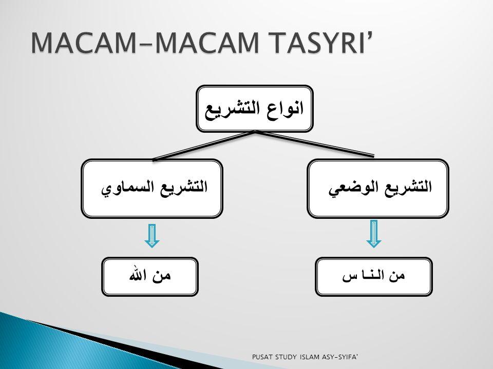 MACAM-MACAM TASYRI' انواع التشريع التشريع السماوي التشريع الوضعي