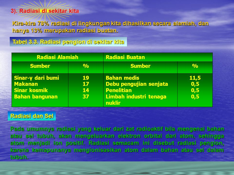 3). Radiasi di sekitar kita
