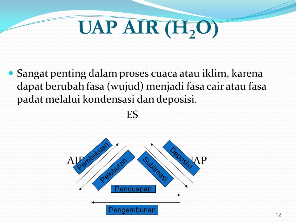 UAP AIR (H2O)