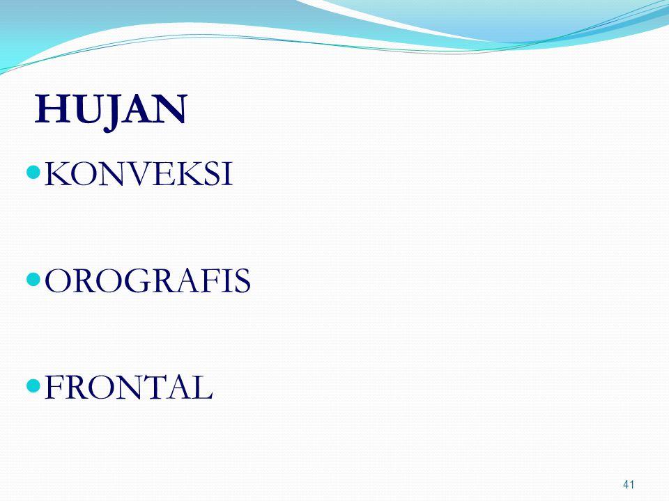 HUJAN KONVEKSI OROGRAFIS FRONTAL