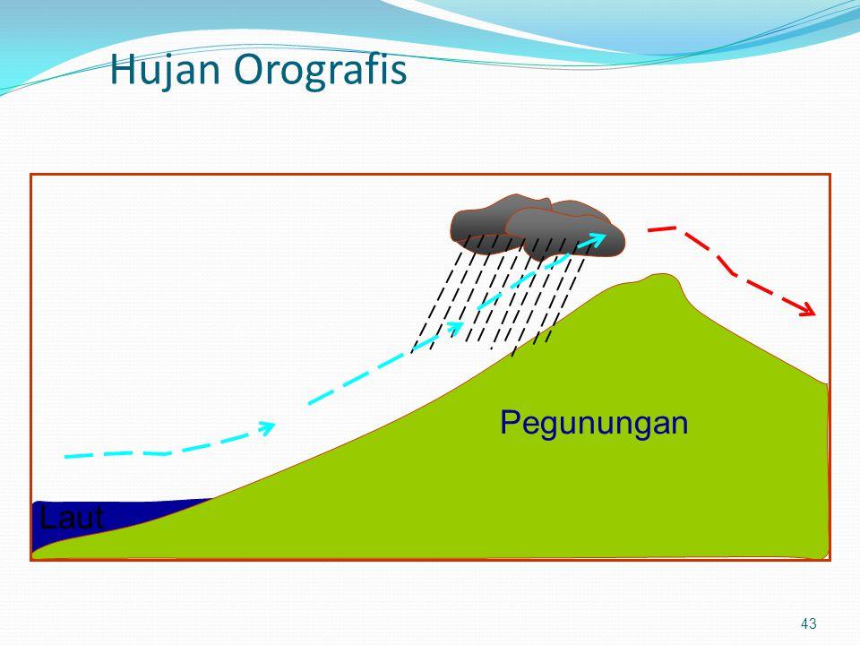 Hujan Orografis Pegunungan Laut