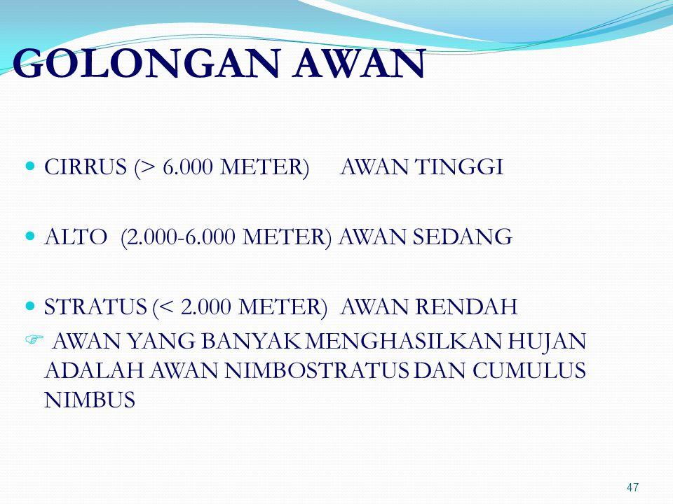 GOLONGAN AWAN CIRRUS (> 6.000 METER) AWAN TINGGI
