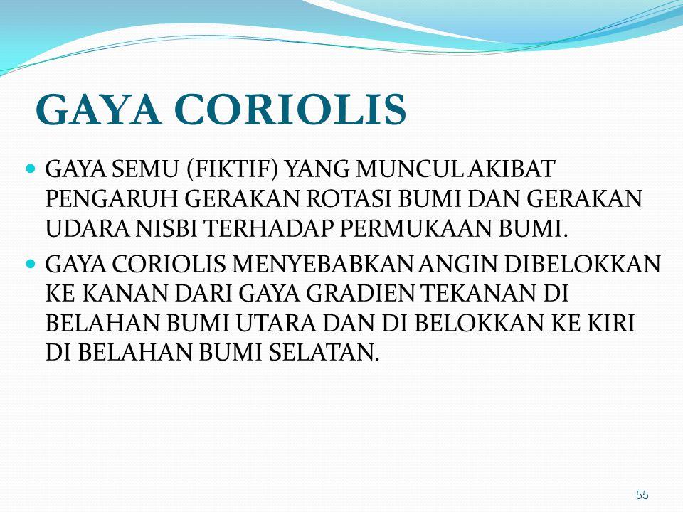 GAYA CORIOLIS GAYA SEMU (FIKTIF) YANG MUNCUL AKIBAT PENGARUH GERAKAN ROTASI BUMI DAN GERAKAN UDARA NISBI TERHADAP PERMUKAAN BUMI.