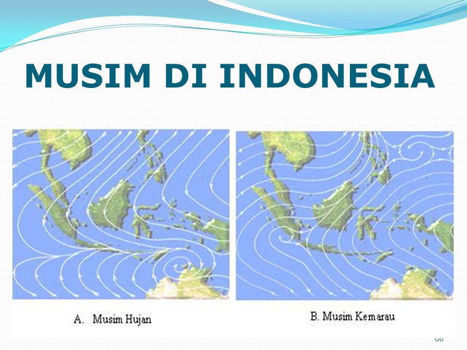 MUSIM DI INDONESIA