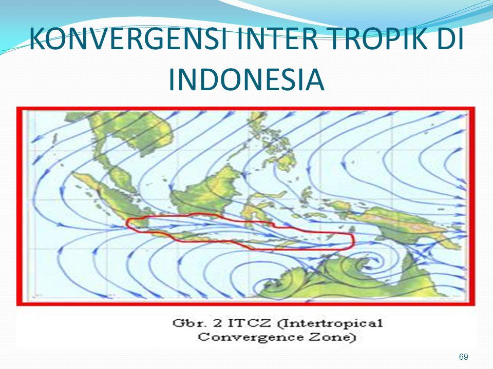 KONVERGENSI INTER TROPIK DI INDONESIA
