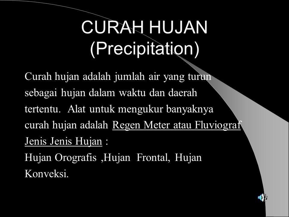 CURAH HUJAN (Precipitation)