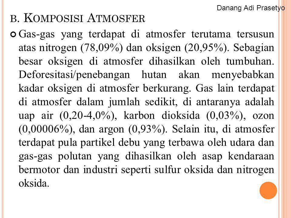 Danang Adi Prasetyo b. Komposisi Atmosfer.