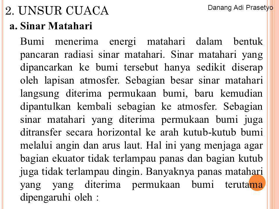 2. UNSUR CUACA Danang Adi Prasetyo.