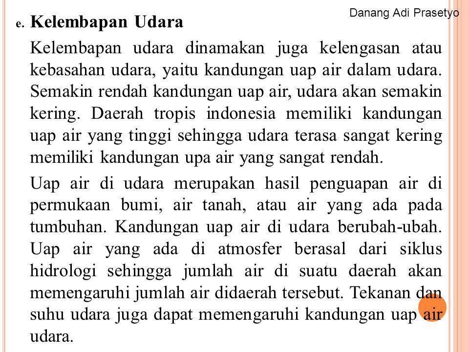 Danang Adi Prasetyo Kelembapan Udara.