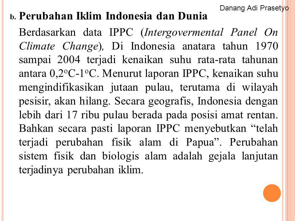 Perubahan Iklim Indonesia dan Dunia