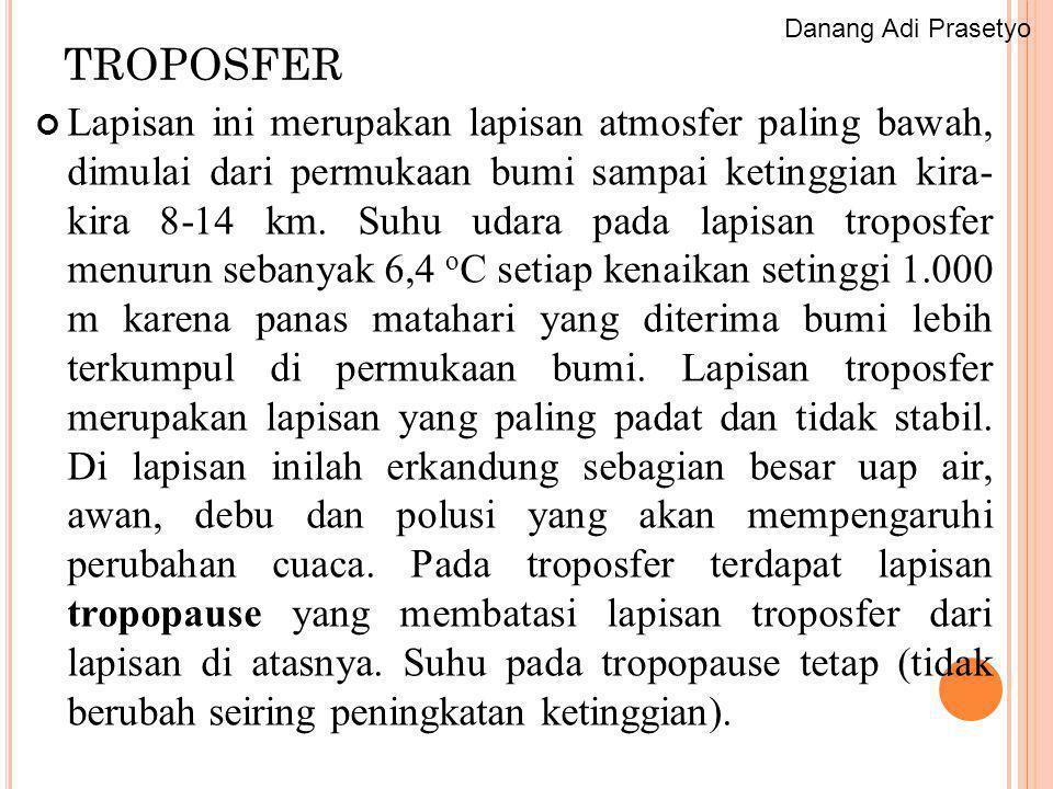 Danang Adi Prasetyo TROPOSFER.