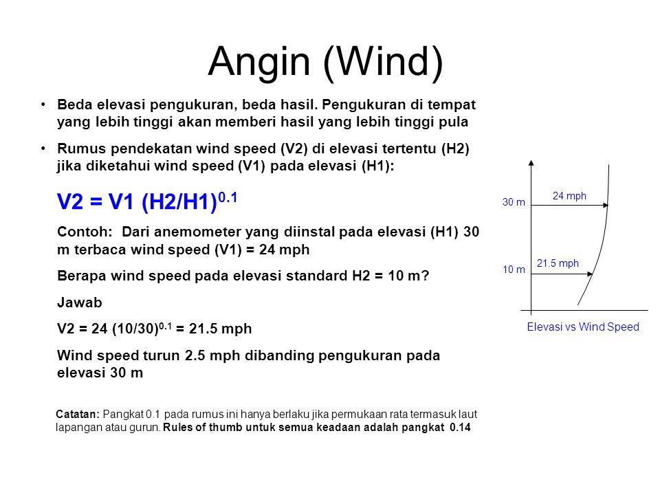 Angin (Wind) Beda elevasi pengukuran, beda hasil. Pengukuran di tempat yang lebih tinggi akan memberi hasil yang lebih tinggi pula.