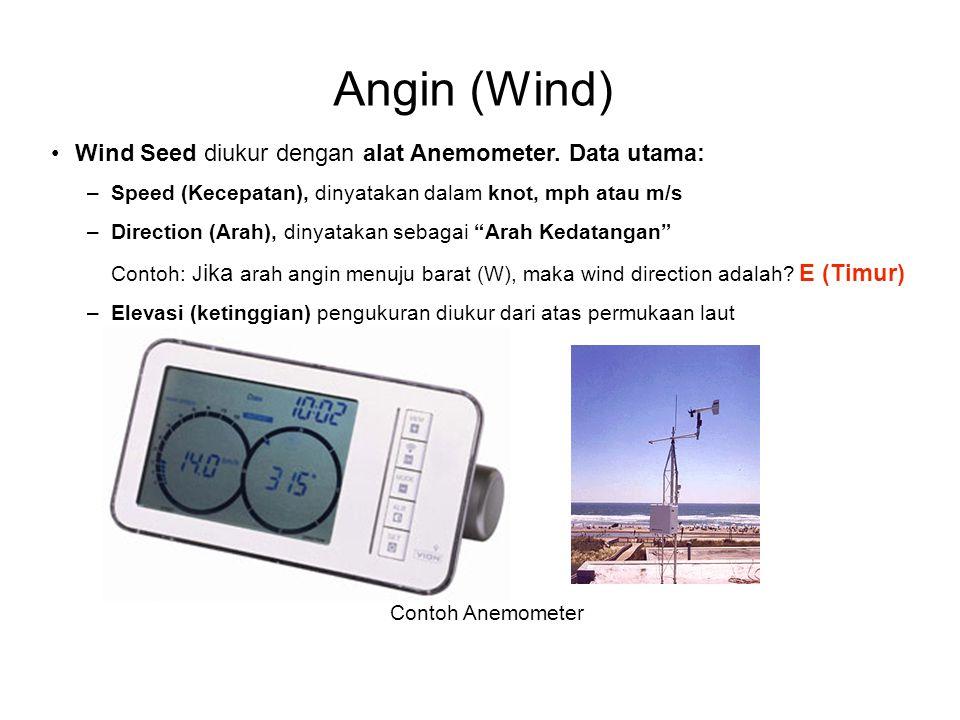 Angin (Wind) Wind Seed diukur dengan alat Anemometer. Data utama:
