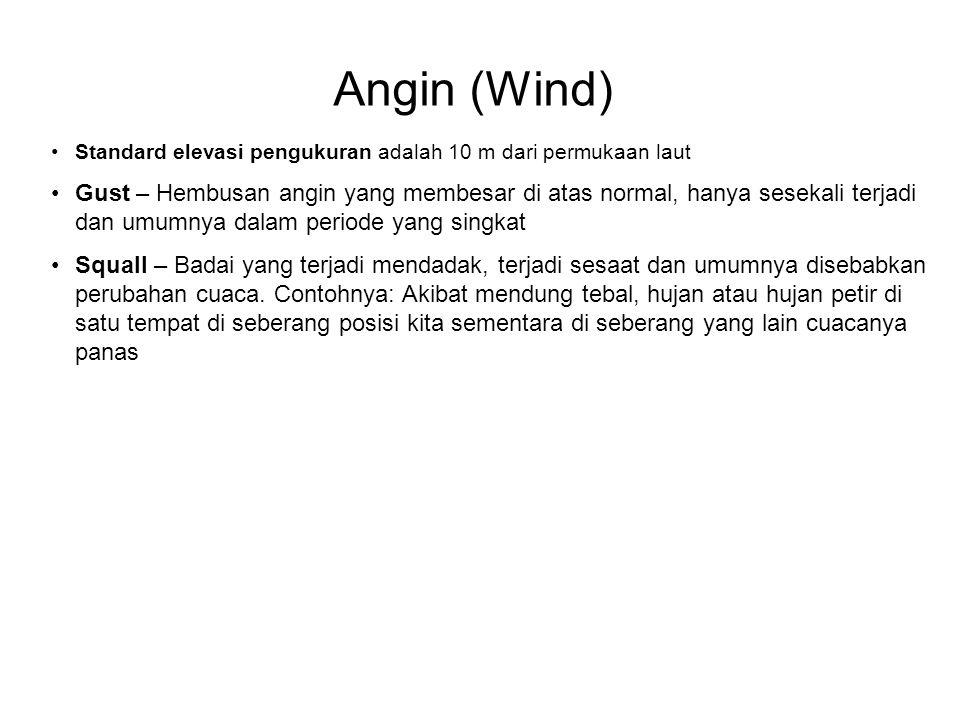 Angin (Wind) Standard elevasi pengukuran adalah 10 m dari permukaan laut.