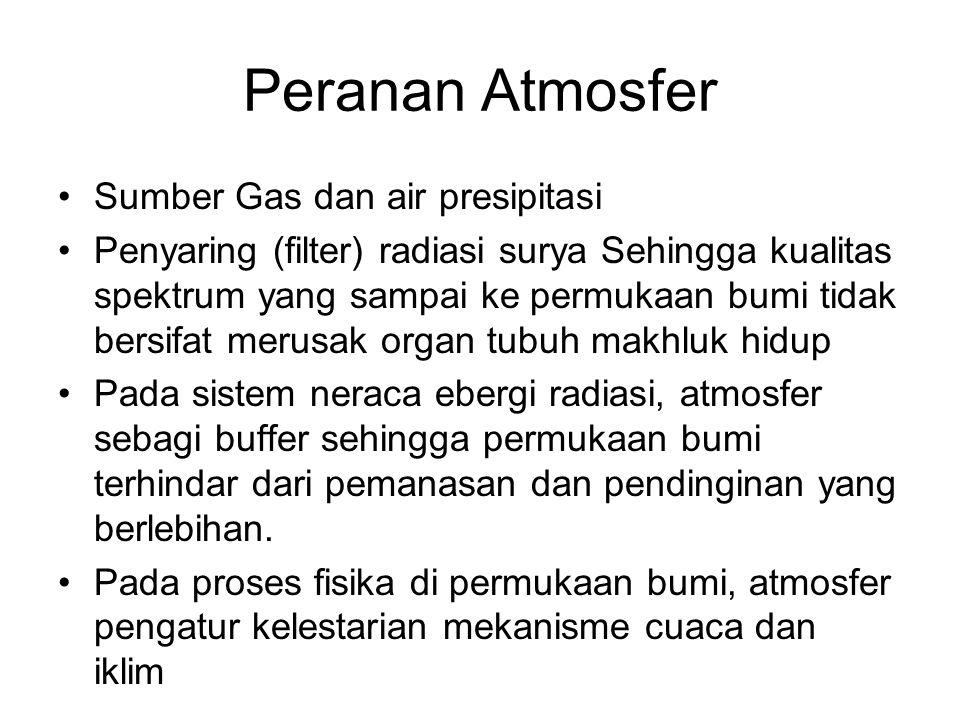 Peranan Atmosfer Sumber Gas dan air presipitasi