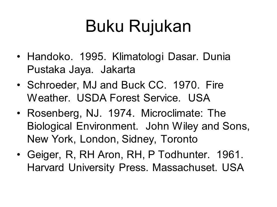 Buku Rujukan Handoko. 1995. Klimatologi Dasar. Dunia Pustaka Jaya. Jakarta.