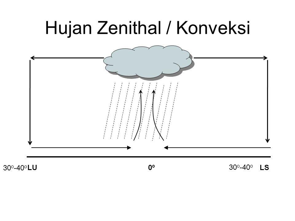 Hujan Zenithal / Konveksi
