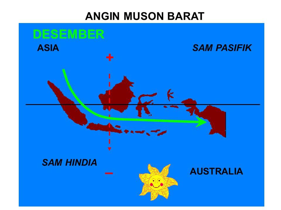 ANGIN MUSON BARAT DESEMBER ASIA SAM PASIFIK + SAM HINDIA – AUSTRALIA