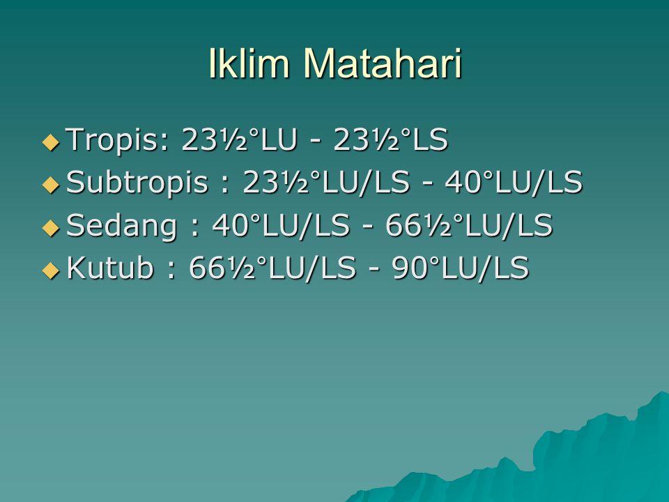 Iklim Matahari Tropis: 23½°LU - 23½°LS