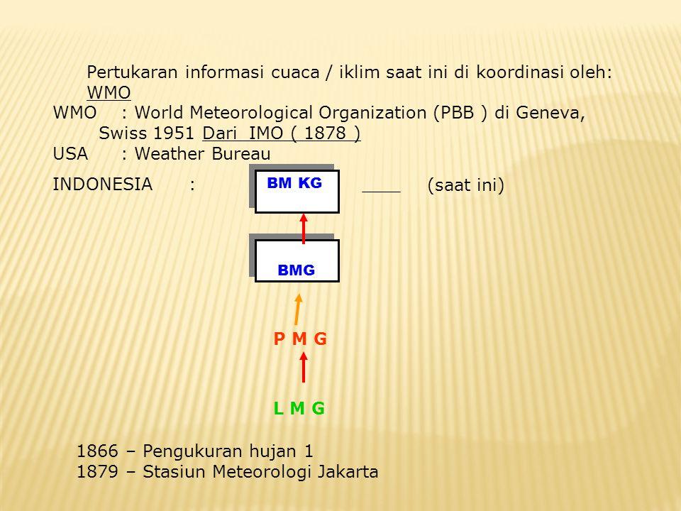 Pertukaran informasi cuaca / iklim saat ini di koordinasi oleh: WMO