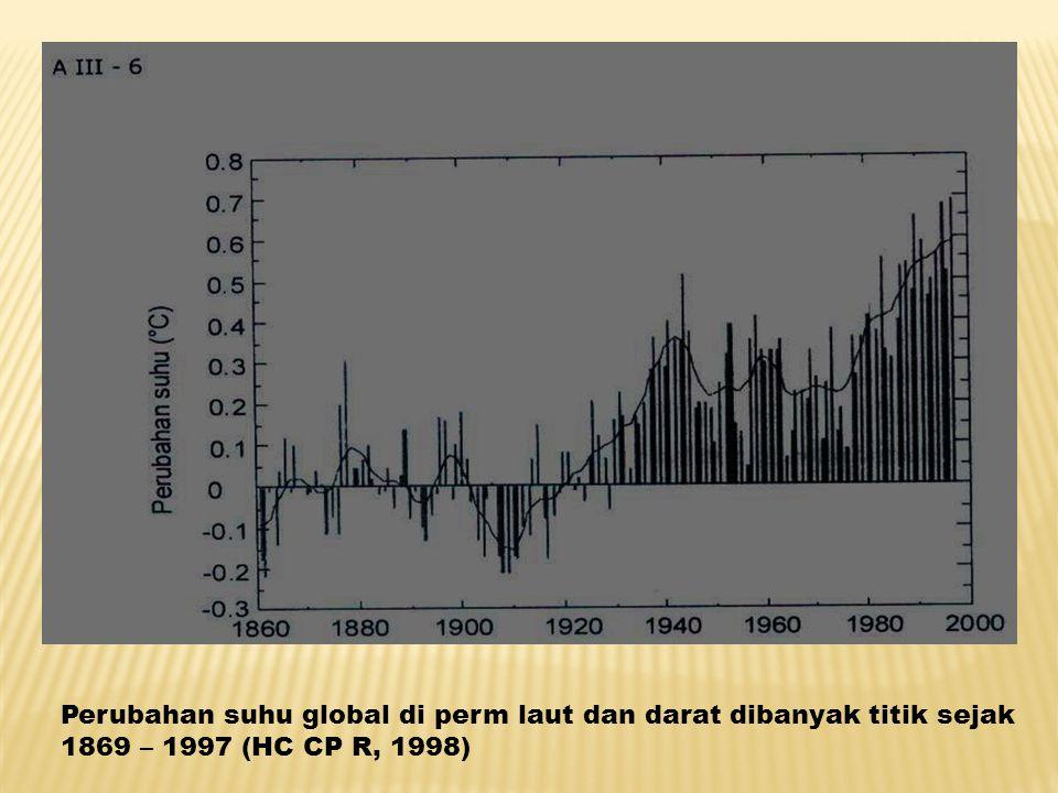 Perubahan suhu global di perm laut dan darat dibanyak titik sejak