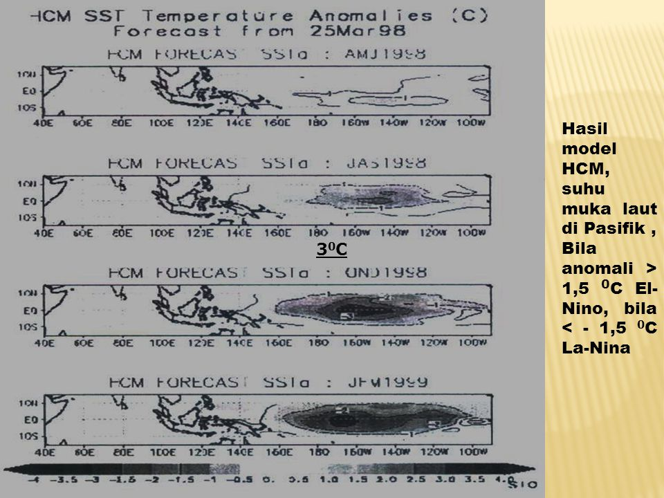 Hasil model HCM, suhu muka laut di Pasifik ,