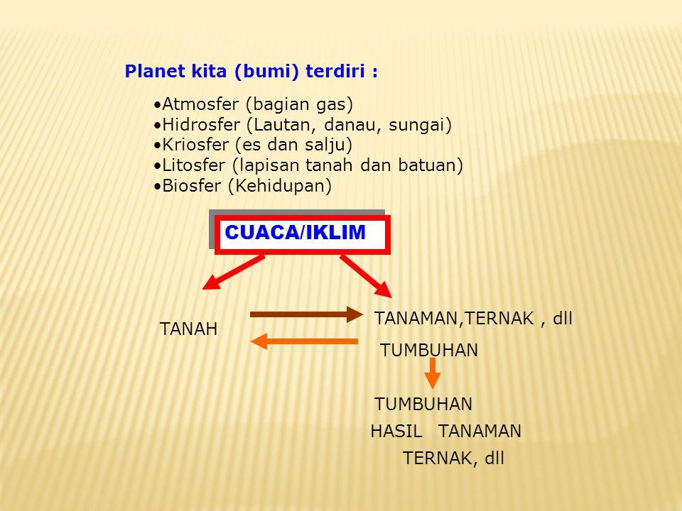 CUACA/IKLIM Planet kita (bumi) terdiri : Atmosfer (bagian gas)