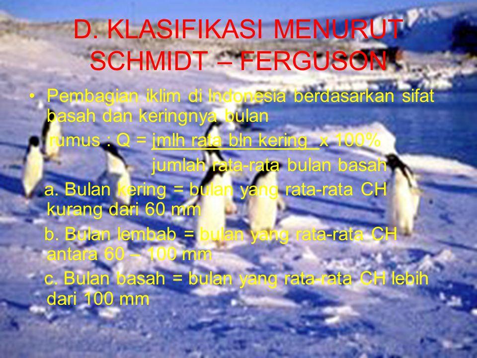 D. KLASIFIKASI MENURUT SCHMIDT – FERGUSON