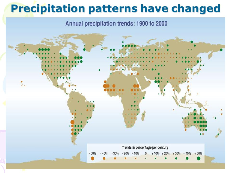 Precipitation patterns have changed