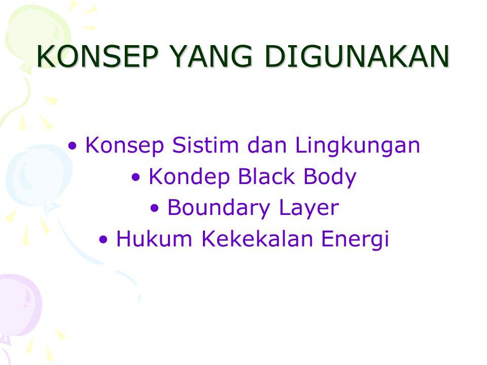 KONSEP YANG DIGUNAKAN Konsep Sistim dan Lingkungan Kondep Black Body