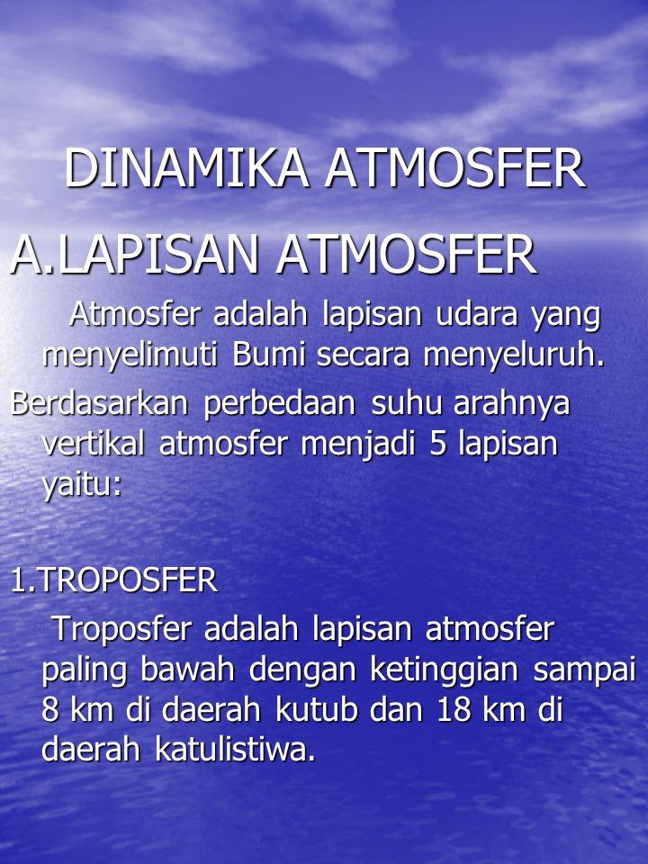 DINAMIKA ATMOSFER A.LAPISAN ATMOSFER