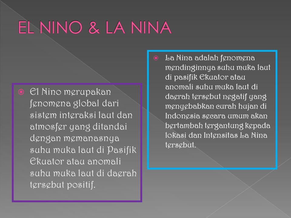 EL NINO & LA NINA