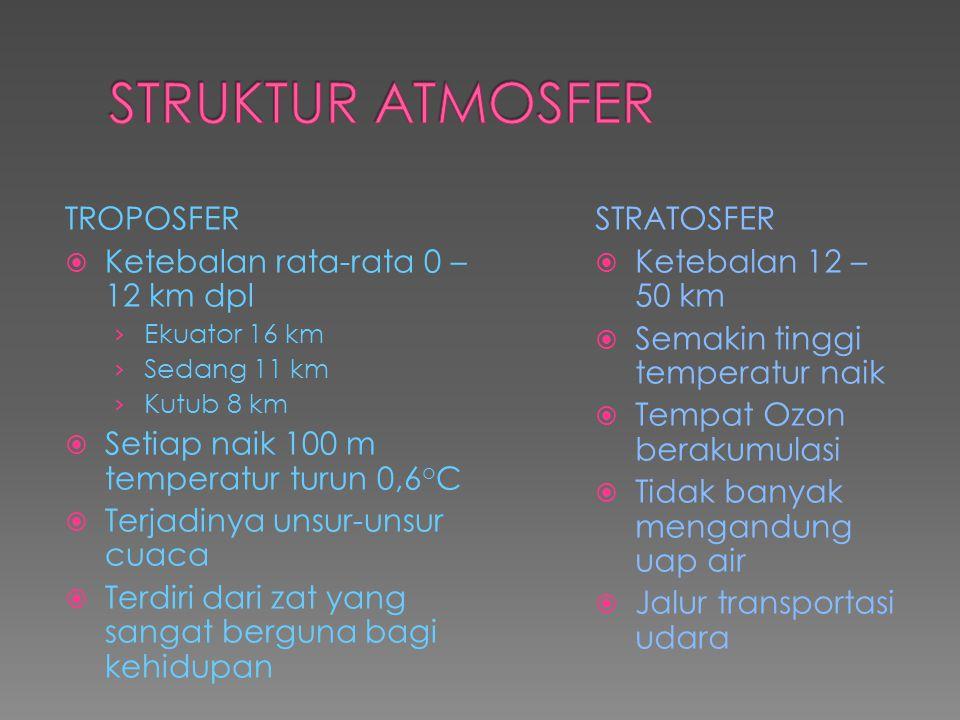 STRUKTUR ATMOSFER TROPOSFER Ketebalan rata-rata 0 – 12 km dpl