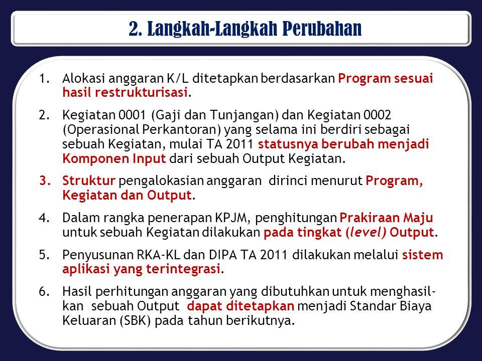 2. Langkah-Langkah Perubahan